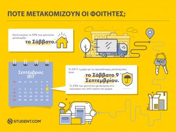 student-com_infographic-5